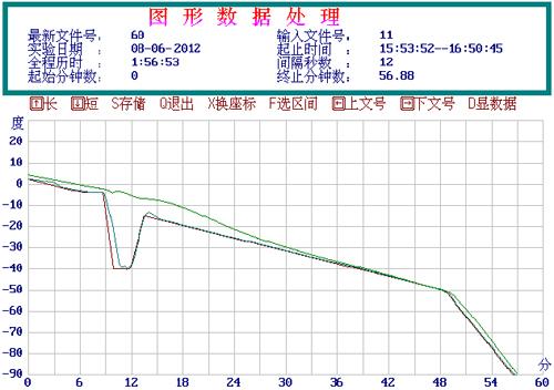 程序降温仪2.jpg